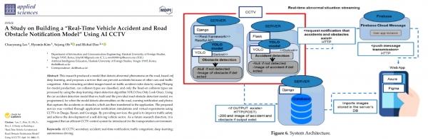 ▲ SCIE 저널 'Applied Sciences'(왼쪽)의 한국외대 연구팀 논문 게재 내용 요약(오른쪽)